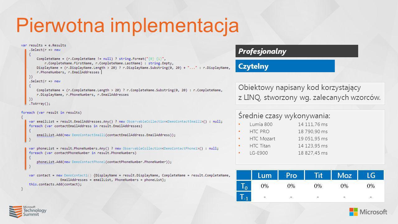 Pierwotna implementacja Profesjonalny Obiektowy napisany kod korzystający z LINQ, stworzony wg. zalecanych wzorców. Średnie czasy wykonywania: Lumia 8