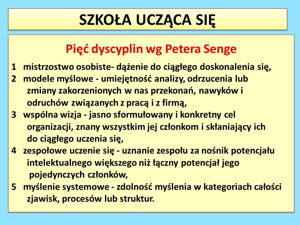 SZKOŁA UCZĄCA SIĘ Pięć dyscyplin wg Petera Senge 1 mistrzostwo osobiste- dążenie do ciągłego doskonalenia się, 2 modele myślowe - umiejętność analizy,