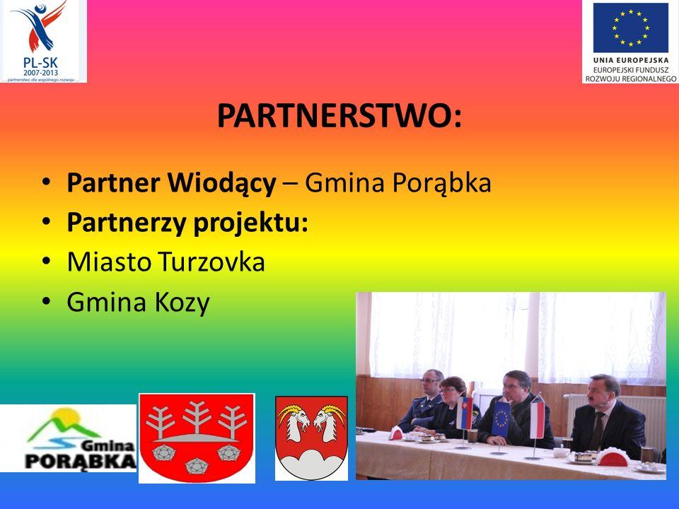 WSPÓŁPRACA STRAŻAKÓW BEZ GRANIC Projekt Współfinansowany w ramach Programu Współpracy Transgranicznej Rzeczpospolita Polska – Republika Słowacka 2007-