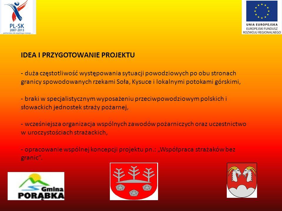 FINANSOWANIE: Ogólna wartość projektu: 352.926,00 euro Dofinansowanie: 299.987,10 euro Finansowanie na poszczególnych partnerów projektu : Gmina Porąb