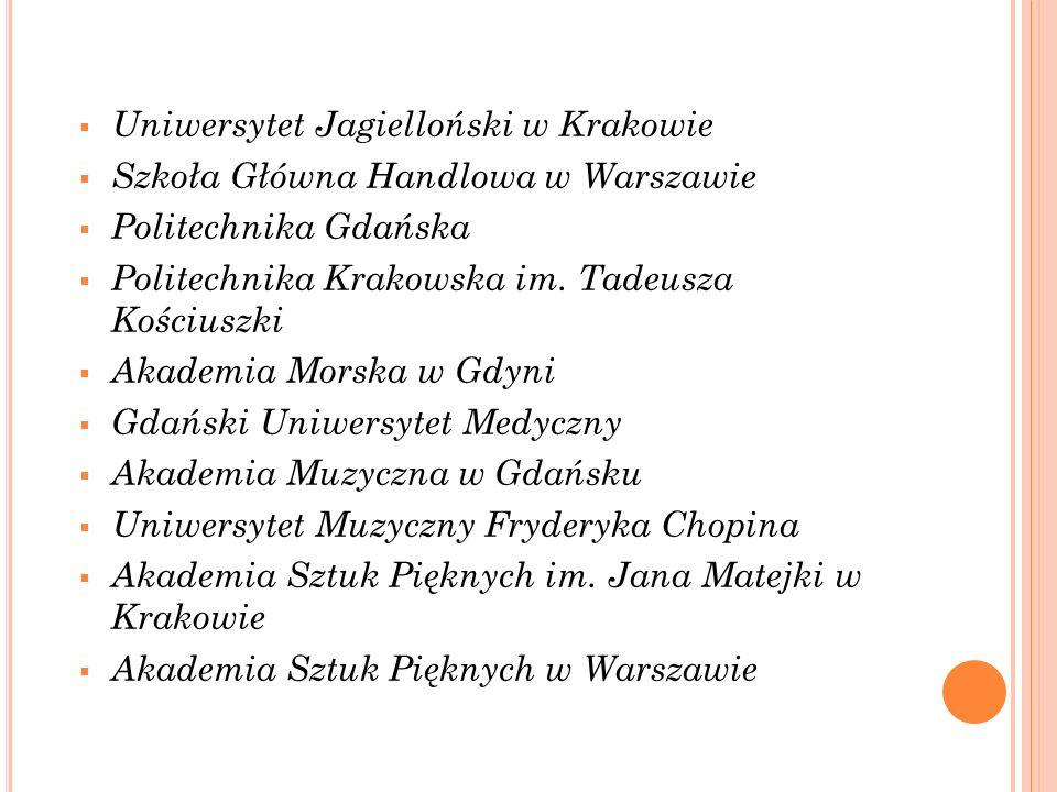 Uniwersytet Jagielloński w Krakowie Szkoła Główna Handlowa w Warszawie Politechnika Gdańska Politechnika Krakowska im. Tadeusza Kościuszki Akademia Mo