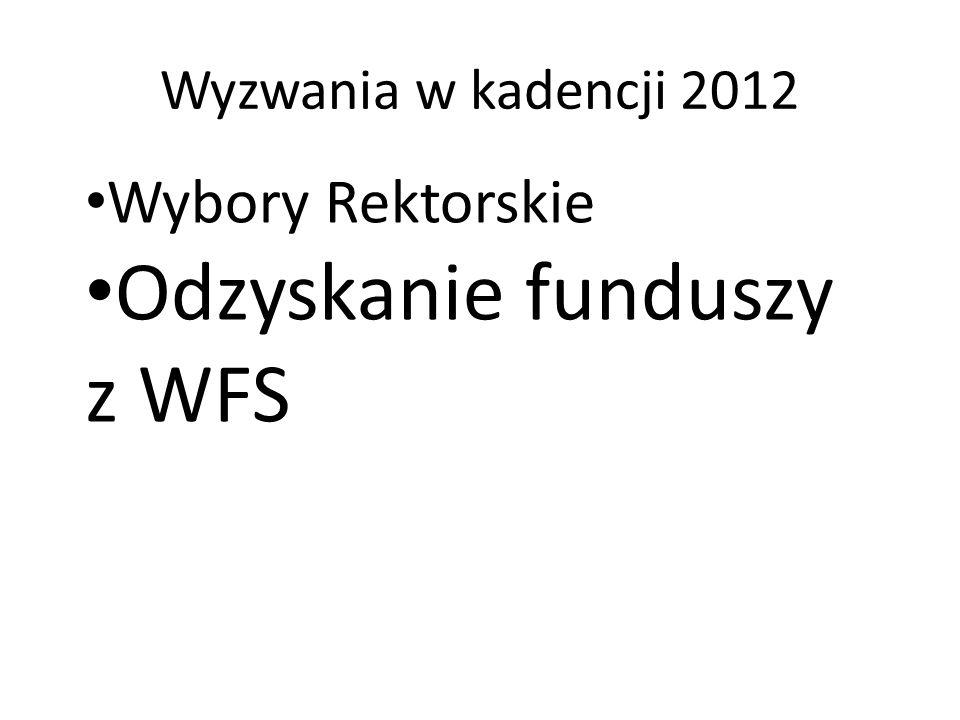 Wyzwania w kadencji 2012 Wybory Rektorskie Odzyskanie funduszy z WFS