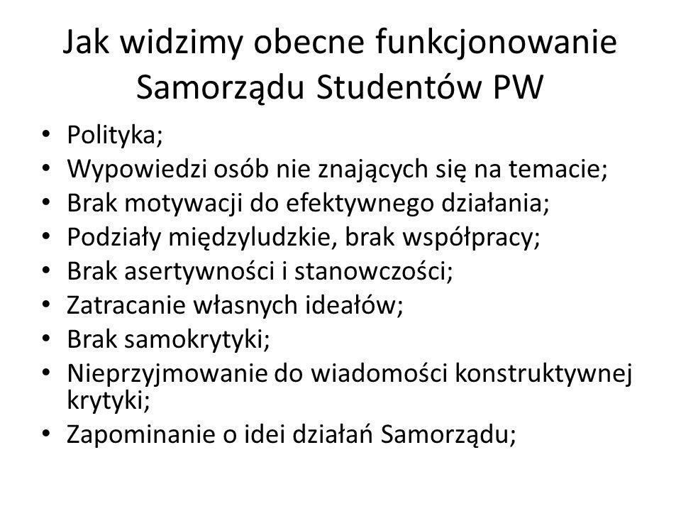 Jak widzimy obecne funkcjonowanie Samorządu Studentów PW Polityka; Wypowiedzi osób nie znających się na temacie; Brak motywacji do efektywnego działan