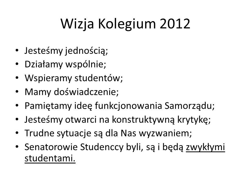 Wizja Kolegium 2012 Jesteśmy jednością; Działamy wspólnie; Wspieramy studentów; Mamy doświadczenie; Pamiętamy ideę funkcjonowania Samorządu; Jesteśmy