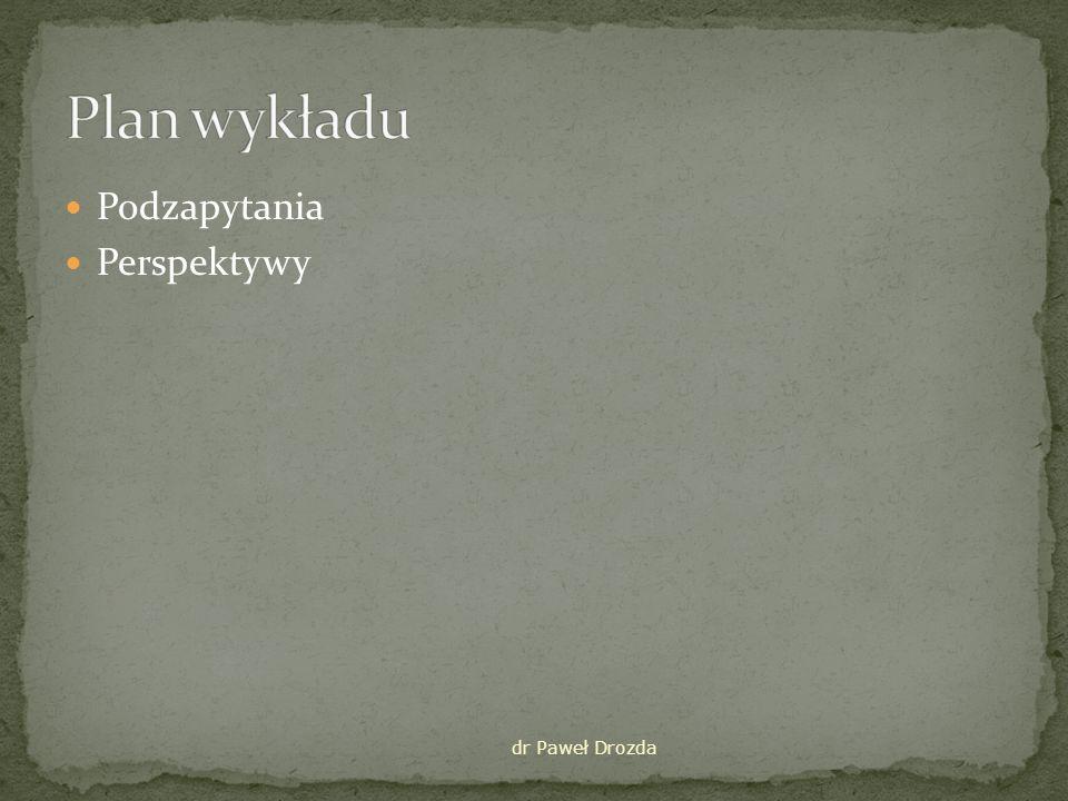 Podzapytania Perspektywy dr Paweł Drozda
