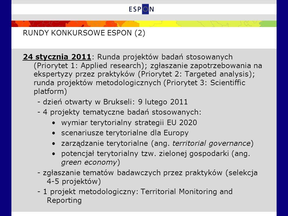 RUNDY KONKURSOWE ESPON (2) 24 stycznia 2011: Runda projektów badań stosowanych (Priorytet 1: Applied research); zgłaszanie zapotrzebowania na ekspertyzy przez praktyków (Priorytet 2: Targeted analysis); runda projektów metodologicznych (Priorytet 3: Scientiffic platform) - dzień otwarty w Brukseli: 9 lutego 2011 - 4 projekty tematyczne badań stosowanych: wymiar terytorialny strategii EU 2020 scenariusze terytorialne dla Europy zarządzanie terytorialne (ang.