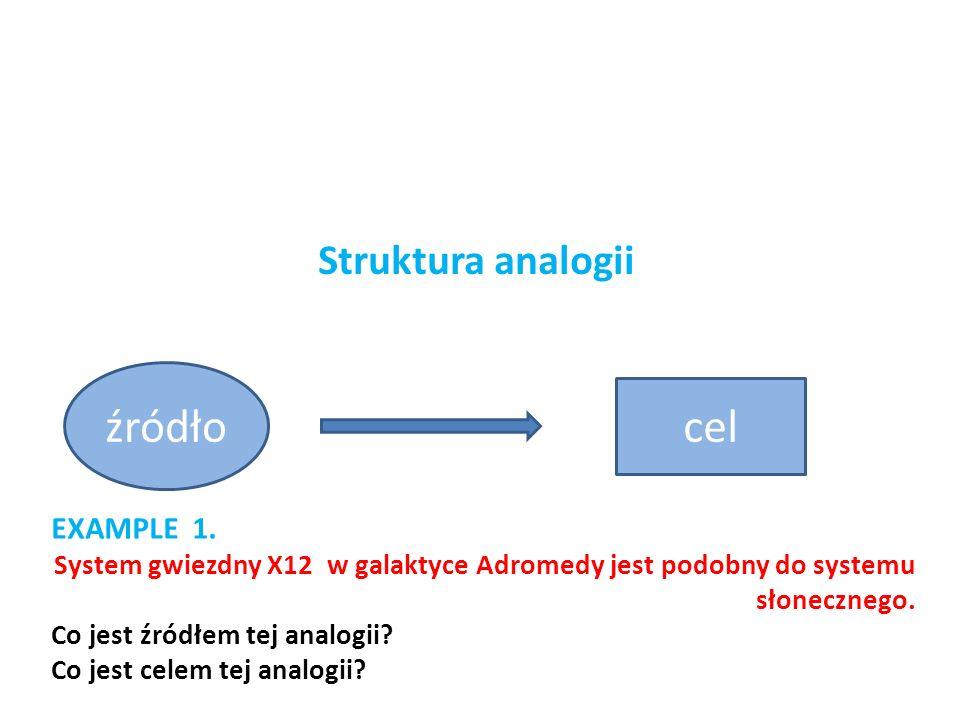 Struktura analogii źródło cel EXAMPLE 1. System gwiezdny X12 w galaktyce Adromedy jest podobny do systemu słonecznego. Co jest źródłem tej analogii? C