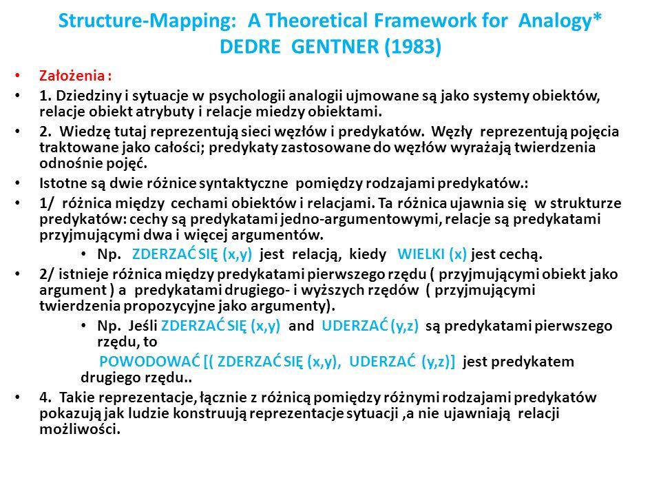 Structure-Mapping: A Theoretical Framework for Analogy* DEDRE GENTNER (1983) Założenia : 1. Dziedziny i sytuacje w psychologii analogii ujmowane są ja