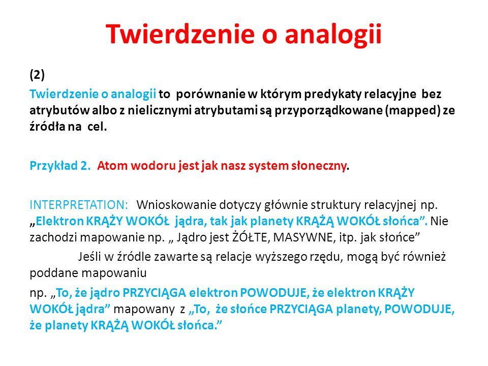 Twierdzenie o analogii (2) Twierdzenie o analogii to porównanie w którym predykaty relacyjne bez atrybutów albo z nielicznymi atrybutami są przyporząd