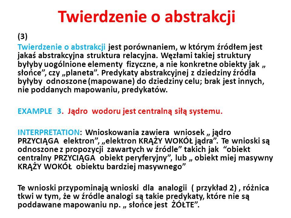 Twierdzenie o abstrakcji (3) Twierdzenie o abstrakcji jest porównaniem, w którym źródłem jest jakaś abstrakcyjna struktura relacyjna. Węzłami takiej s