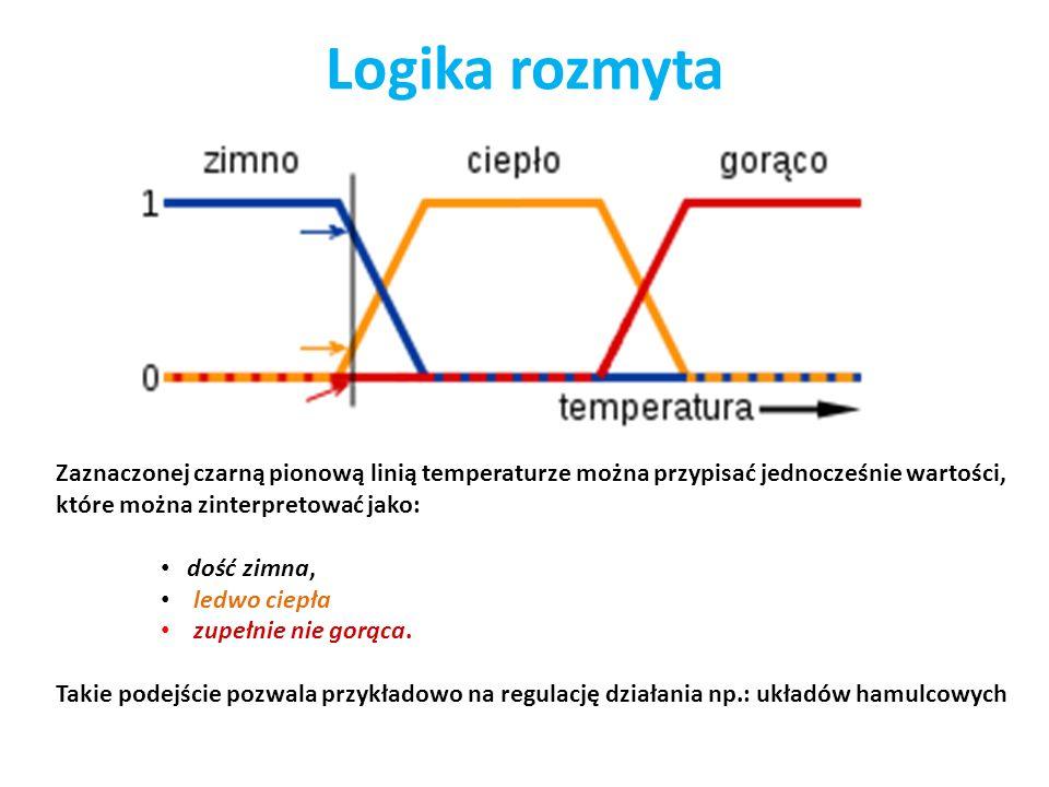Logika rozmyta Zaznaczonej czarną pionową linią temperaturze można przypisać jednocześnie wartości, które można zinterpretować jako: dość zimna, ledwo