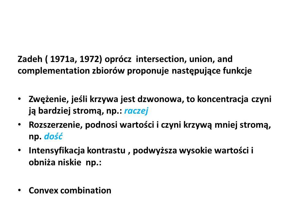 Zadeh ( 1971a, 1972) oprócz intersection, union, and complementation zbiorów proponuje następujące funkcje Zwężenie, jeśli krzywa jest dzwonowa, to ko