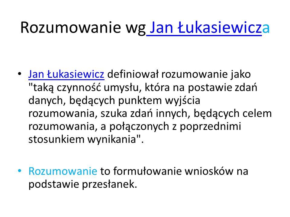 Rozumowanie wg Jan Łukasiewicza Jan Łukasiewicz Jan Łukasiewicz definiował rozumowanie jako