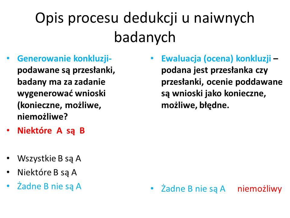 Opis procesu dedukcji u naiwnych badanych Generowanie konkluzji- podawane są przesłanki, badany ma za zadanie wygenerować wnioski (konieczne, możliwe,