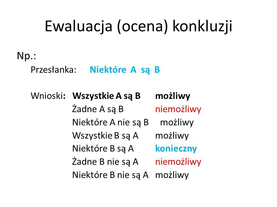 Ewaluacja (ocena) konkluzji Np.: Przesłanka: Niektóre A są B Wnioski: Wszystkie A są Bmożliwy Żadne A są Bniemożliwy Niektóre A nie są B możliwy Wszys