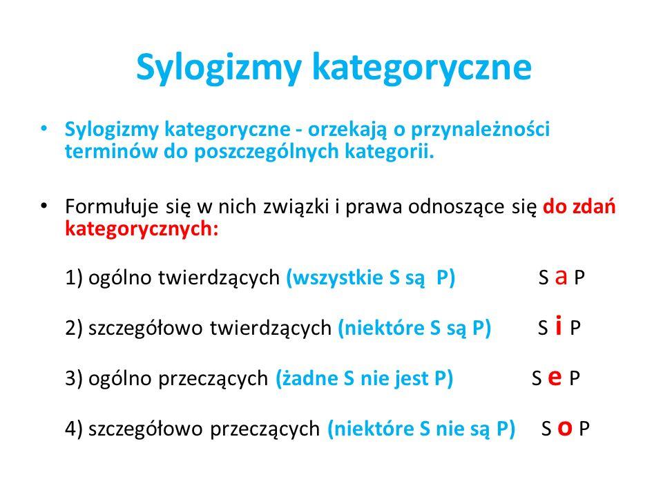 Sylogizmy kategoryczne Sylogizmy kategoryczne - orzekają o przynależności terminów do poszczególnych kategorii. Formułuje się w nich związki i prawa o