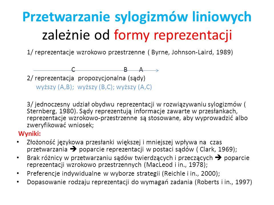 Przetwarzanie sylogizmów liniowych zależnie od formy reprezentacji 1/ reprezentacje wzrokowo przestrzenne ( Byrne, Johnson-Laird, 1989) C B A 2/ repre