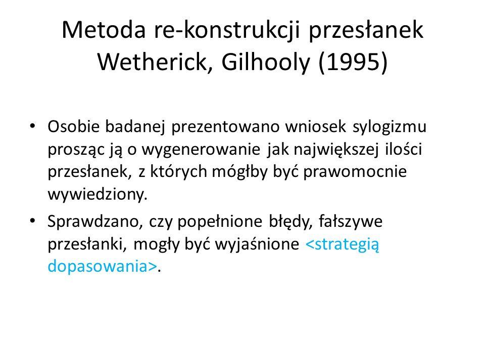 Metoda re-konstrukcji przesłanek Wetherick, Gilhooly (1995) Osobie badanej prezentowano wniosek sylogizmu prosząc ją o wygenerowanie jak największej i