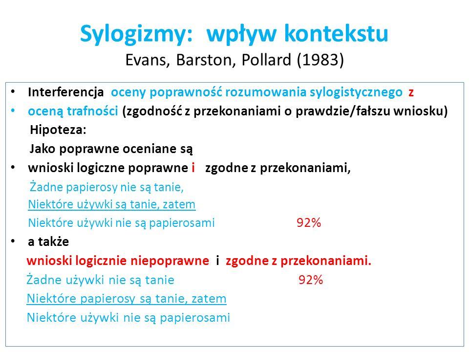 Sylogizmy: wpływ kontekstu Evans, Barston, Pollard (1983) Interferencja oceny poprawność rozumowania sylogistycznego z oceną trafności (zgodność z prz