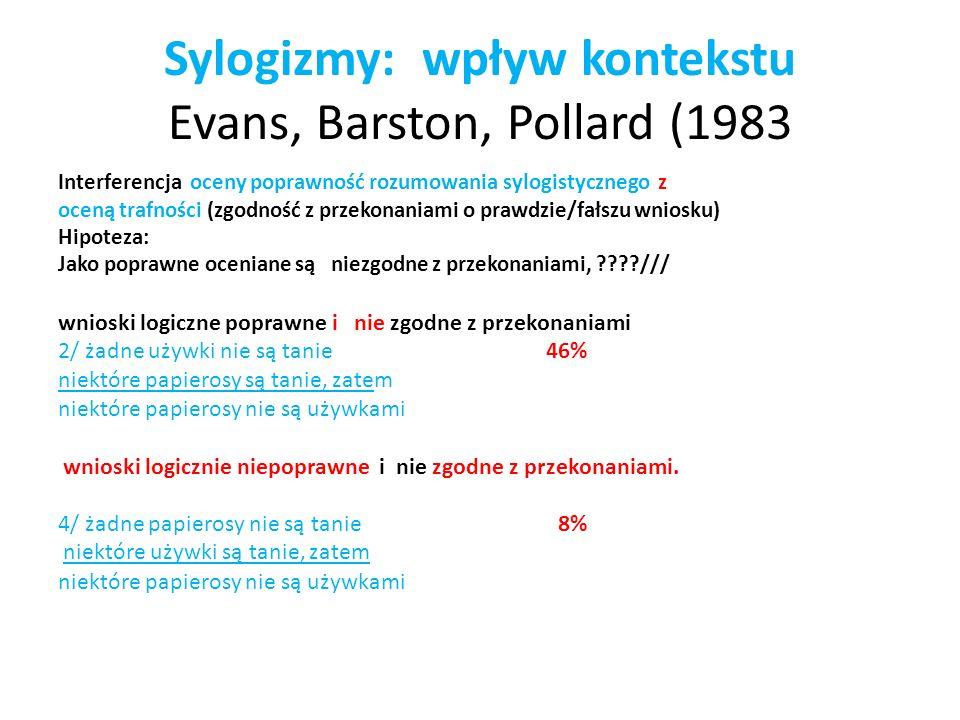 Sylogizmy: wpływ kontekstu Evans, Barston, Pollard (1983 Interferencja oceny poprawność rozumowania sylogistycznego z oceną trafności (zgodność z prze