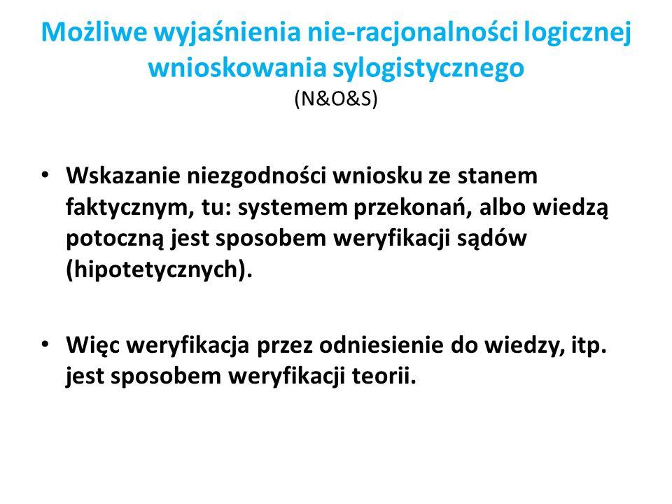 Możliwe wyjaśnienia nie-racjonalności logicznej wnioskowania sylogistycznego (N&O&S) Wskazanie niezgodności wniosku ze stanem faktycznym, tu: systemem