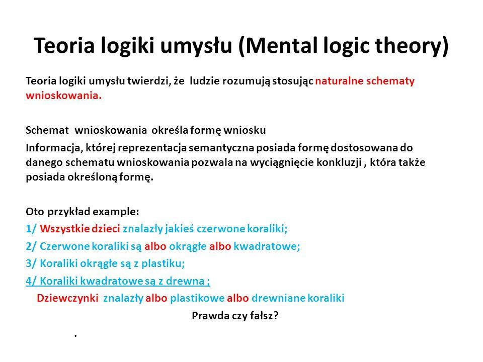 Teoria logiki umysłu (Mental logic theory) Teoria logiki umysłu twierdzi, że ludzie rozumują stosując naturalne schematy wnioskowania. Schemat wniosko