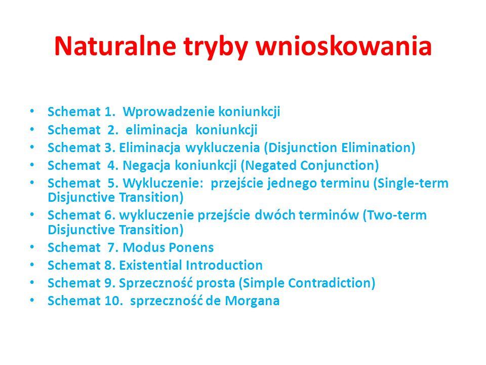 Naturalne tryby wnioskowania Schemat 1. Wprowadzenie koniunkcji Schemat 2. eliminacja koniunkcji Schemat 3. Eliminacja wykluczenia (Disjunction Elimin