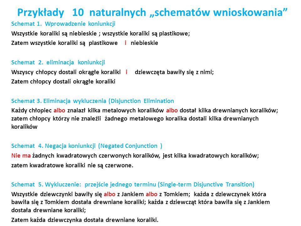 Przykłady 10 naturalnych schematów wnioskowania Schemat 1. Wprowadzenie koniunkcji Wszystkie koraliki są niebieskie ; wszystkie koraliki są plastikowe