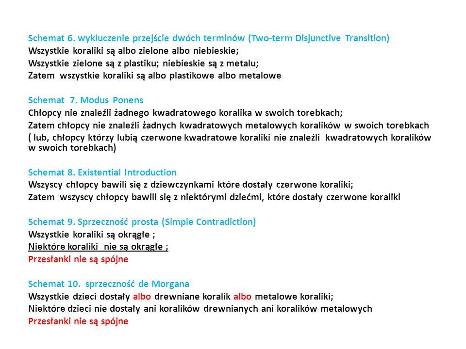 Schemat 6. wykluczenie przejście dwóch terminów (Two-term Disjunctive Transition) Wszystkie koraliki są albo zielone albo niebieskie; Wszystkie zielon