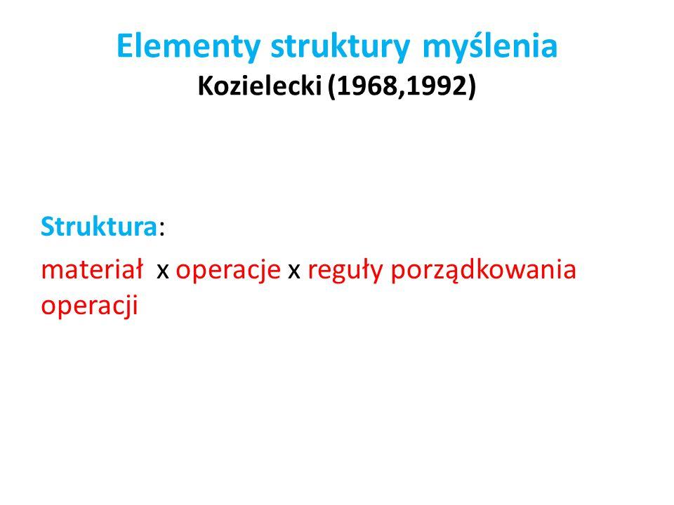 Elementy struktury myślenia Kozielecki (1968,1992) Struktura: materiał x operacje x reguły porządkowania operacji