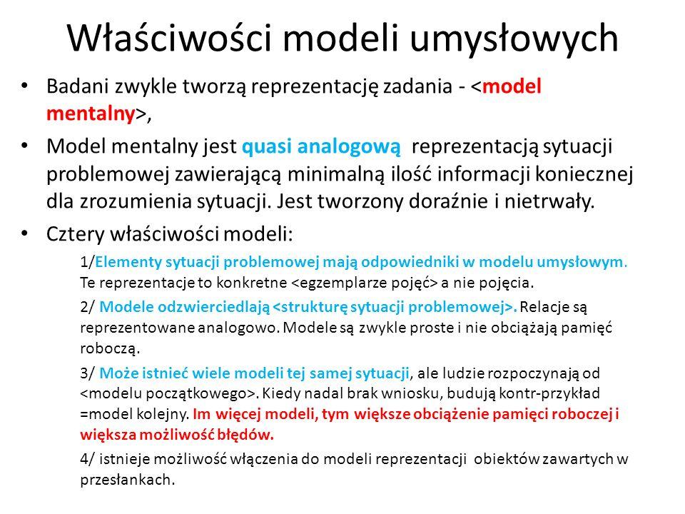 Właściwości modeli umysłowych Badani zwykle tworzą reprezentację zadania -, Model mentalny jest quasi analogową reprezentacją sytuacji problemowej zaw