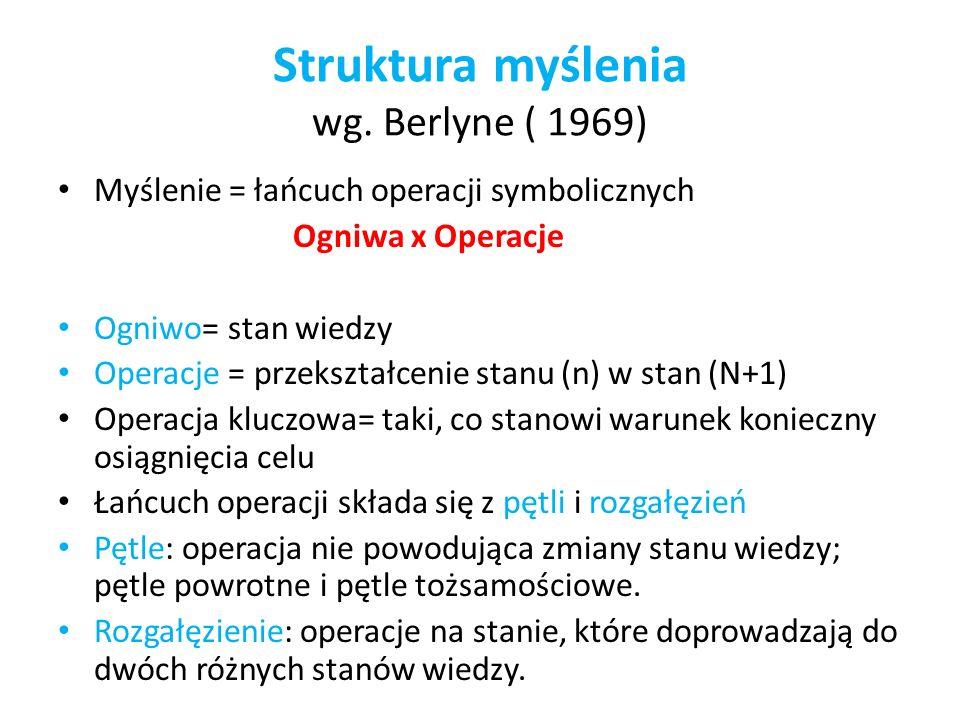 Struktura myślenia wg. Berlyne ( 1969) Myślenie = łańcuch operacji symbolicznych Ogniwa x Operacje Ogniwo= stan wiedzy Operacje = przekształcenie stan