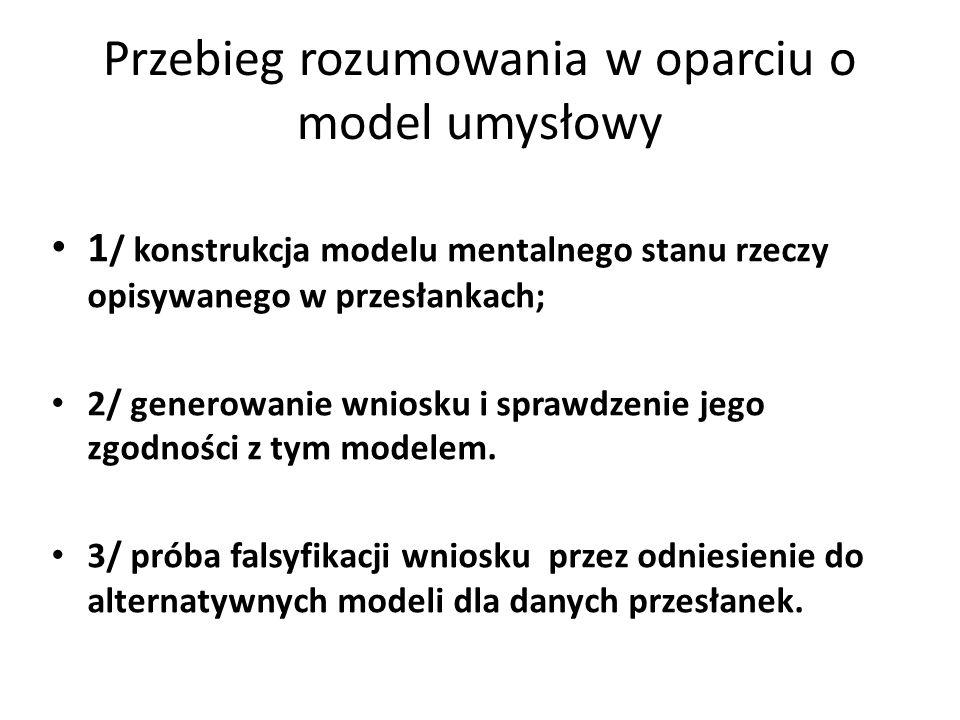 Przebieg rozumowania w oparciu o model umysłowy 1 / konstrukcja modelu mentalnego stanu rzeczy opisywanego w przesłankach; 2/ generowanie wniosku i sp