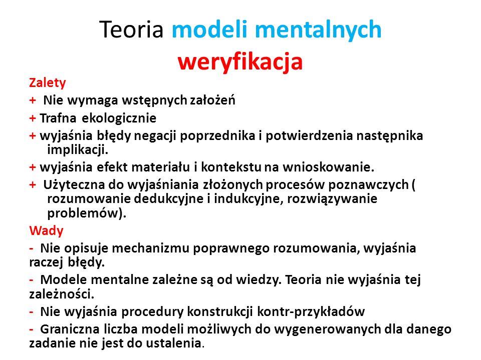 Teoria modeli mentalnych weryfikacja Zalety + Nie wymaga wstępnych założeń + Trafna ekologicznie + wyjaśnia błędy negacji poprzednika i potwierdzenia