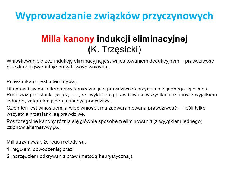 Wyprowadzanie związków przyczynowych Milla kanony indukcji eliminacyjnej ( K. Trzęsicki) Wnioskowanie przez indukcję eliminacyjną jest wnioskowaniem d