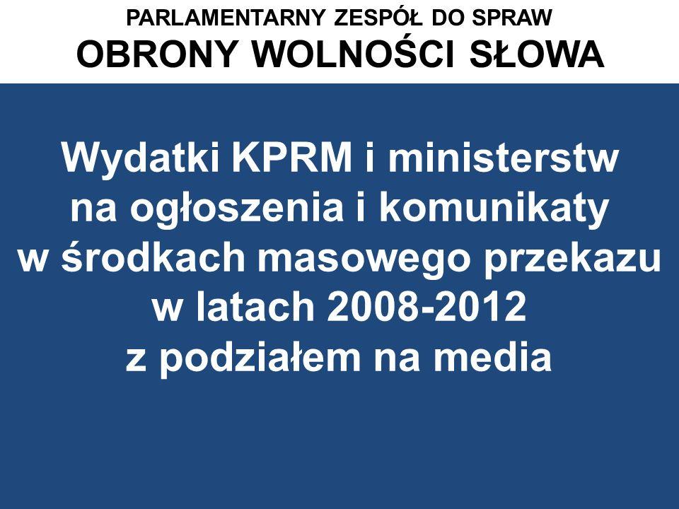 Wydatki KPRM i ministerstw na ogłoszenia i komunikaty w środkach masowego przekazu w latach 2008-2012 z podziałem na media PARLAMENTARNY ZESPÓŁ DO SPR