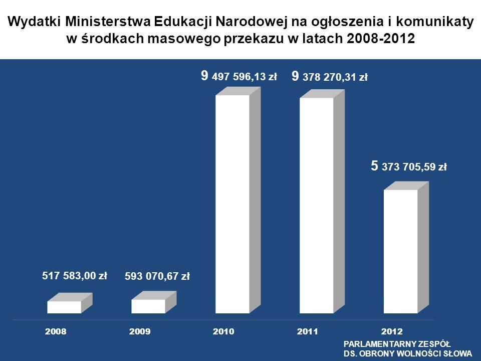 Wydatki Ministerstwa Edukacji Narodowej na ogłoszenia i komunikaty w środkach masowego przekazu w latach 2008-2012 PARLAMENTARNY ZESPÓŁ DS. OBRONY WOL