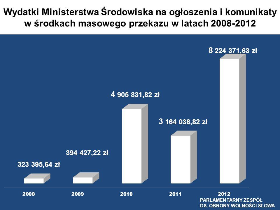 Wydatki Ministerstwa Środowiska na ogłoszenia i komunikaty w środkach masowego przekazu w latach 2008-2012 PARLAMENTARNY ZESPÓŁ DS. OBRONY WOLNOŚCI SŁ
