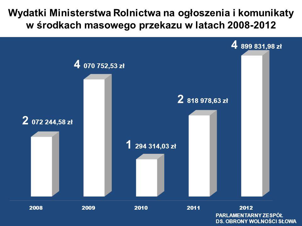 Wydatki Ministerstwa Rolnictwa na ogłoszenia i komunikaty w środkach masowego przekazu w latach 2008-2012 PARLAMENTARNY ZESPÓŁ DS. OBRONY WOLNOŚCI SŁO