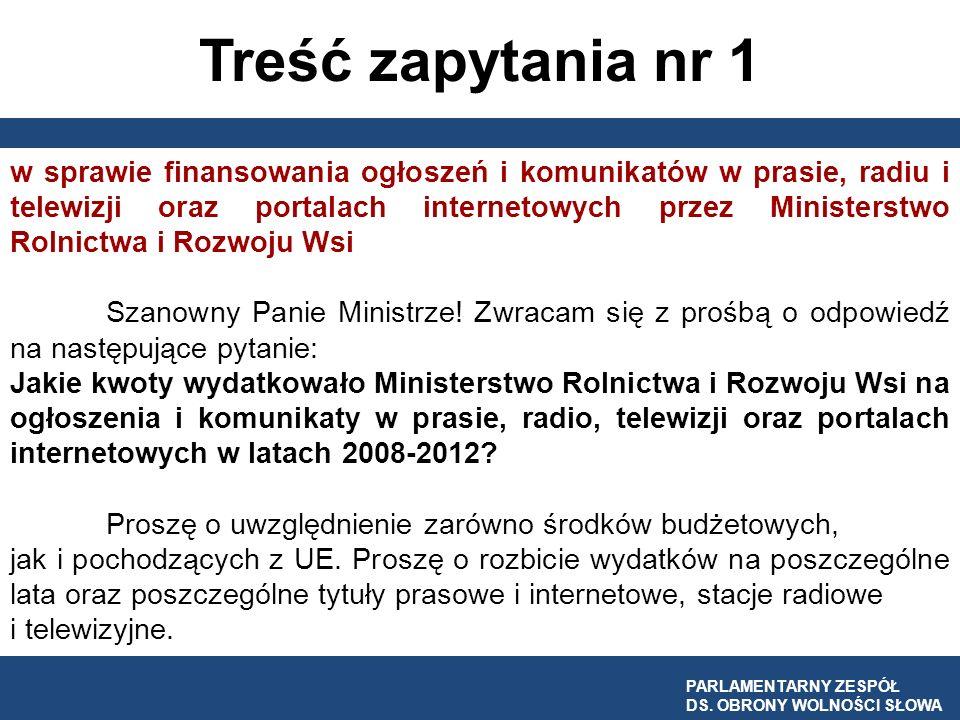 Wydatki wszystkich resortów na ogłoszenia i komunikaty w stacjach telewizyjnych w latach 2008-2012 PARLAMENTARNY ZESPÓŁ DS.