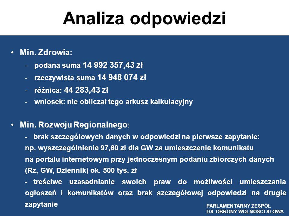 Wydatki Ministerstwa Edukacji Narodowej na ogłoszenia i komunikaty w środkach masowego przekazu w latach 2008-2012 PARLAMENTARNY ZESPÓŁ DS.