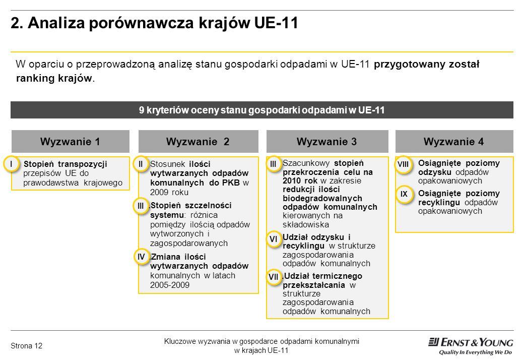 Kluczowe wyzwania w gospodarce odpadami komunalnymi w krajach UE-11 Strona 12 2. Analiza porównawcza krajów UE-11 W oparciu o przeprowadzoną analizę s