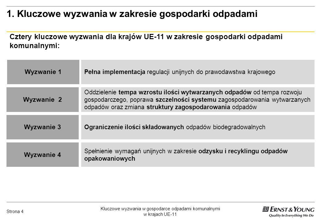 Kluczowe wyzwania w gospodarce odpadami komunalnymi w krajach UE-11 Strona 4 1. Kluczowe wyzwania w zakresie gospodarki odpadami Cztery kluczowe wyzwa