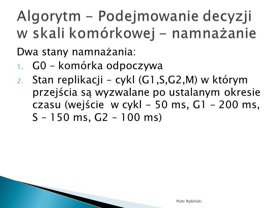 Dwa stany namnażania: 1. G0 – komórka odpoczywa 2.
