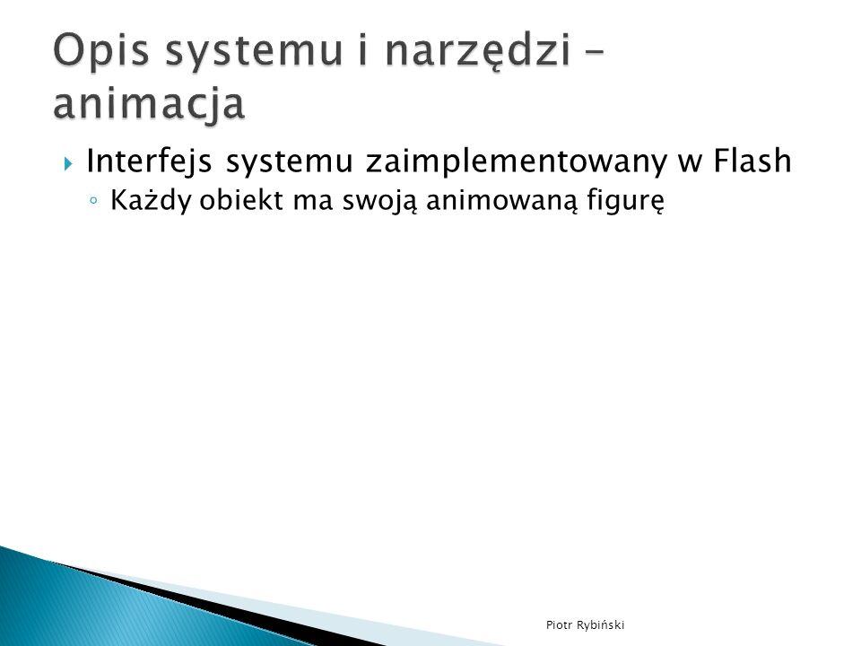 1.Modelowanie syntetycznego systemu rozwoju 2.
