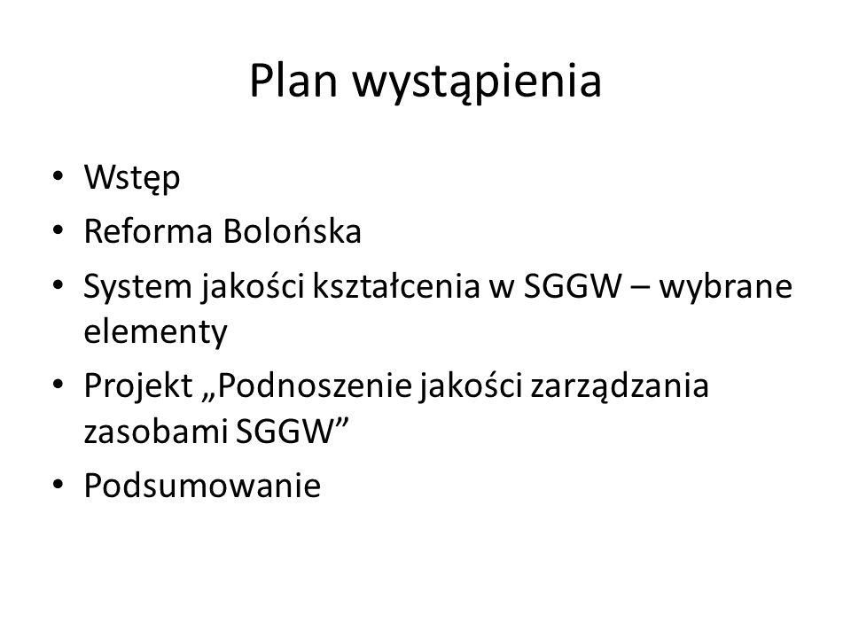 Plan wystąpienia Wstęp Reforma Bolońska System jakości kształcenia w SGGW – wybrane elementy Projekt Podnoszenie jakości zarządzania zasobami SGGW Podsumowanie