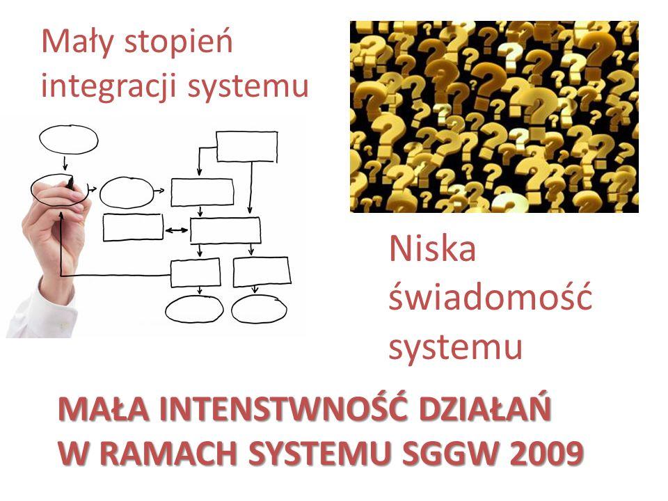 Mały stopień integracji systemu Niska świadomość systemu MAŁA INTENSTWNOŚĆ DZIAŁAŃ W RAMACH SYSTEMU SGGW 2009