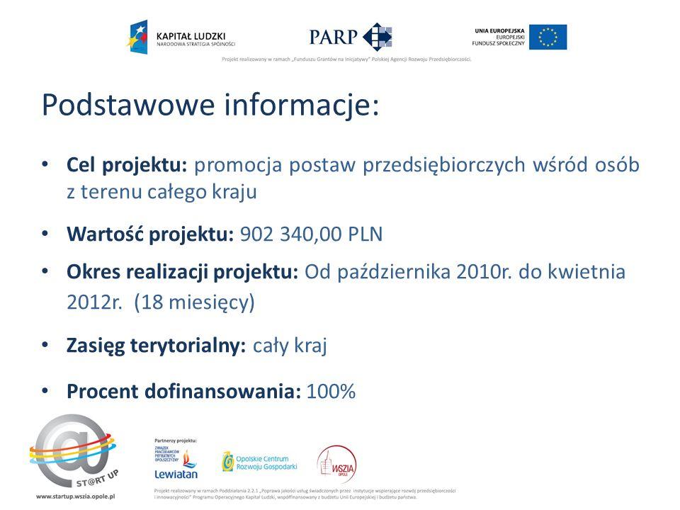 Podstawowe informacje: Cel projektu: promocja postaw przedsiębiorczych wśród osób z terenu całego kraju Wartość projektu: 902 340,00 PLN Okres realizacji projektu: Od października 2010r.