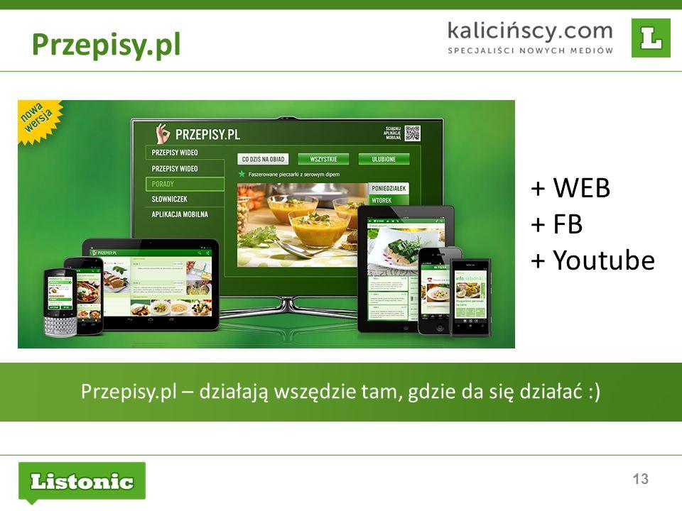 13 Przepisy.pl + WEB + FB + Youtube Przepisy.pl – działają wszędzie tam, gdzie da się działać :)
