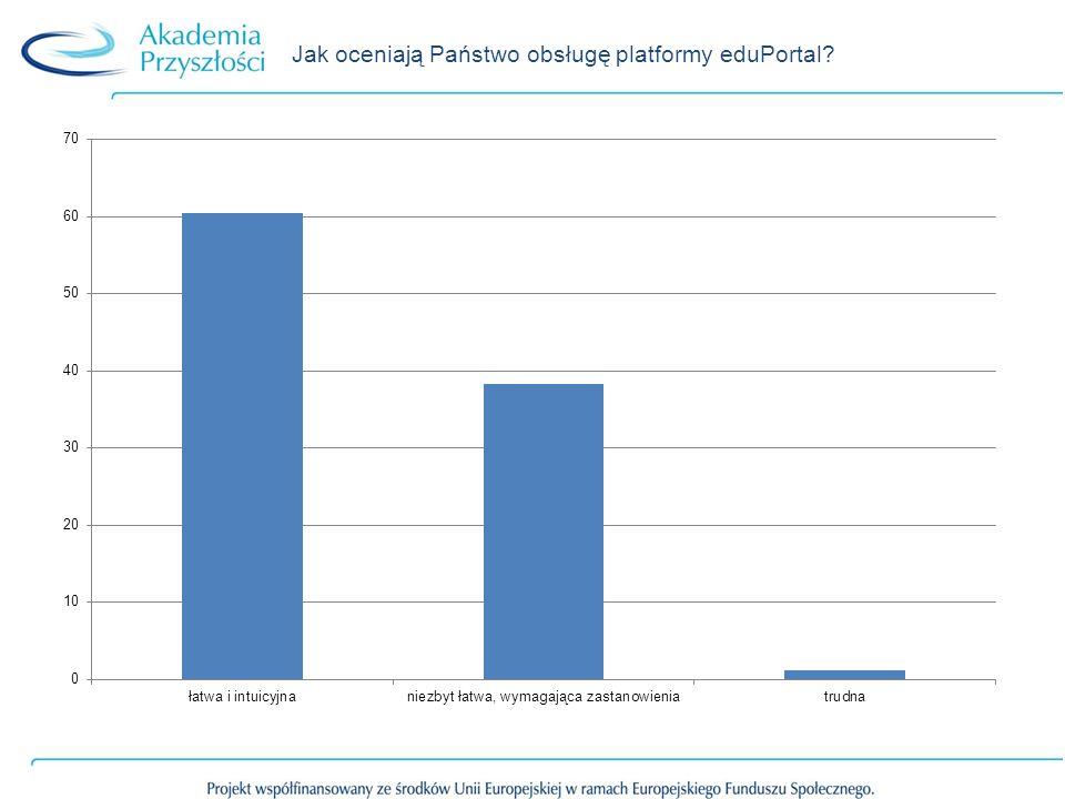 Jak oceniają Państwo obsługę platformy eduPortal?